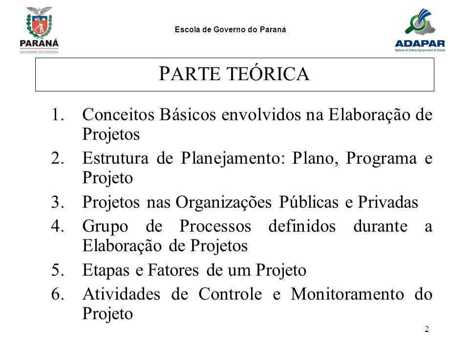 PARTE TEÓRICA Conceitos Básicos envolvidos na Elaboração de Projetos