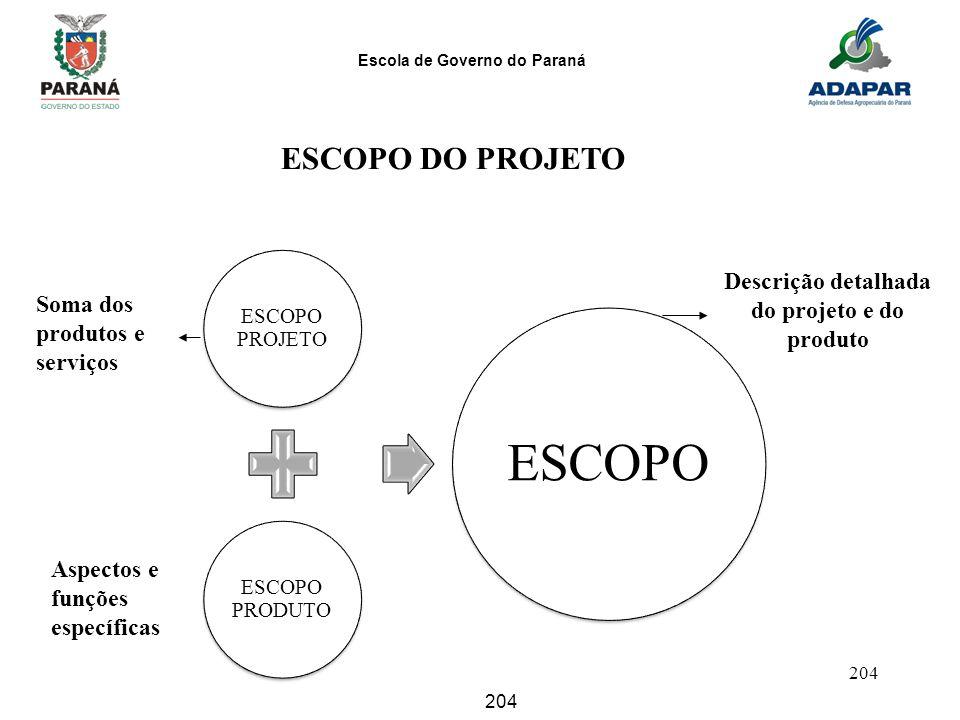 Descrição detalhada do projeto e do produto