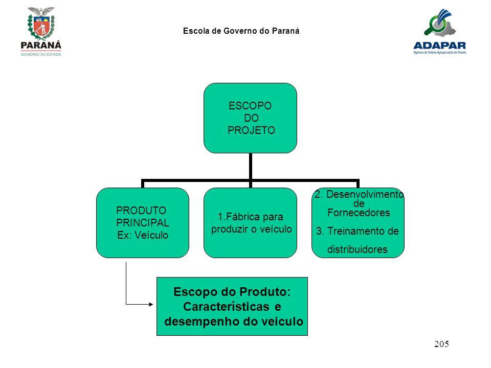 Escopo do Produto: Características e desempenho do veiculo