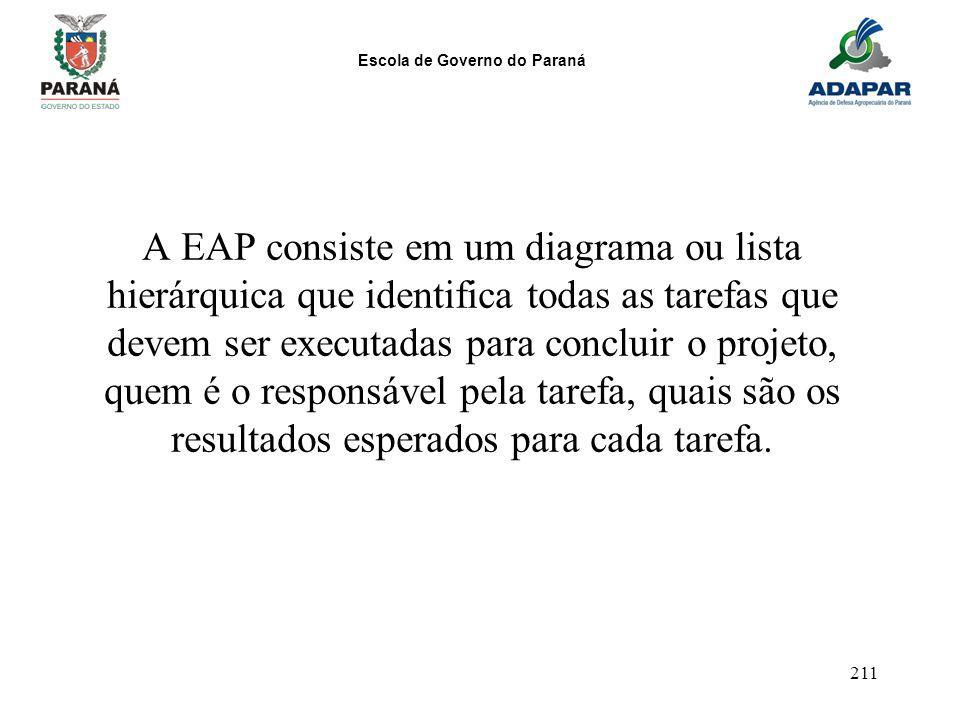 A EAP consiste em um diagrama ou lista hierárquica que identifica todas as tarefas que devem ser executadas para concluir o projeto, quem é o responsável pela tarefa, quais são os resultados esperados para cada tarefa.