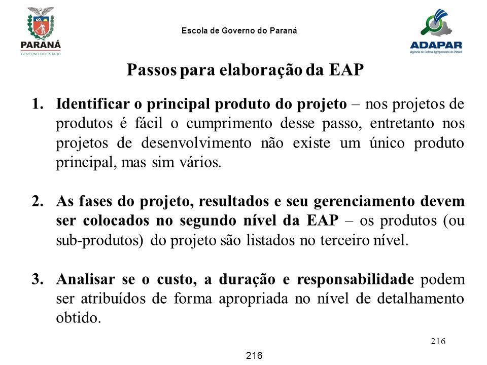Passos para elaboração da EAP