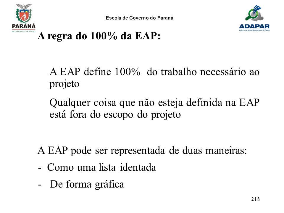 A EAP define 100% do trabalho necessário ao projeto