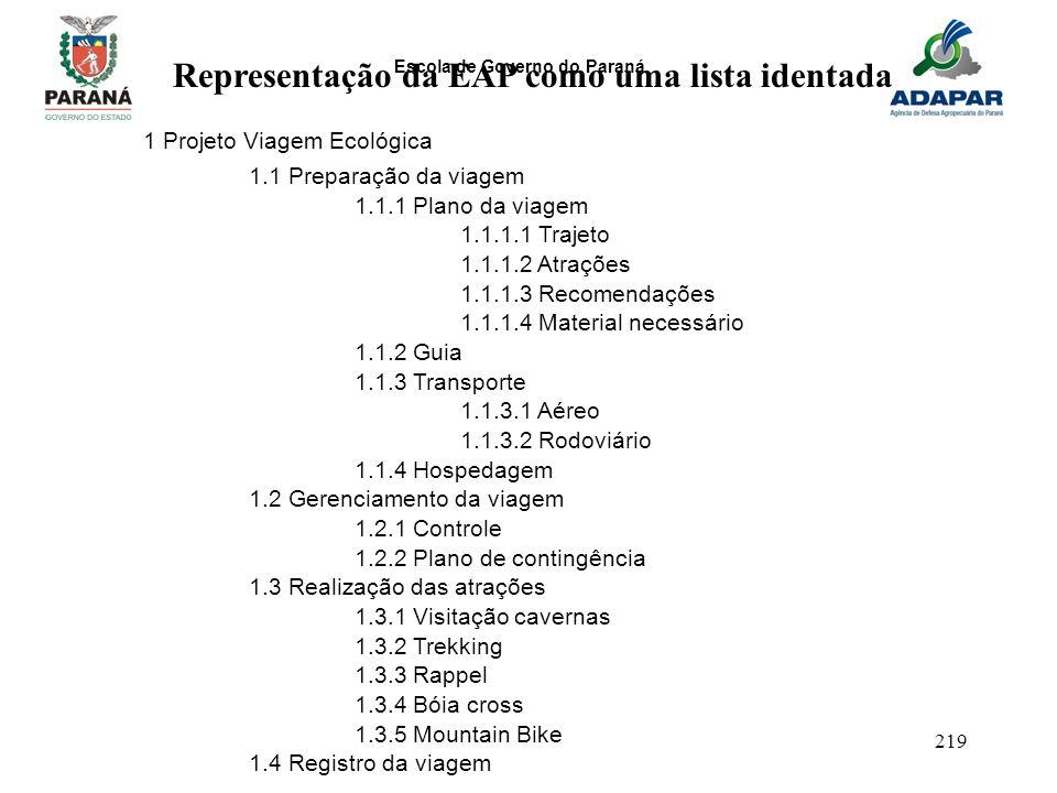 Representação da EAP como uma lista identada