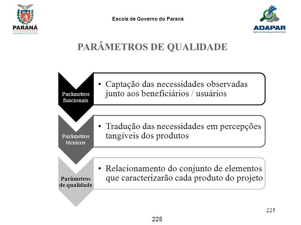 Parâmetros de qualidade