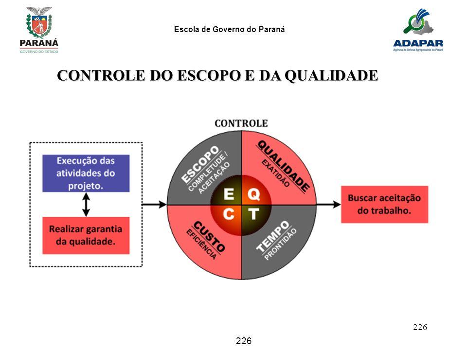 CONTROLE DO ESCOPO E DA QUALIDADE