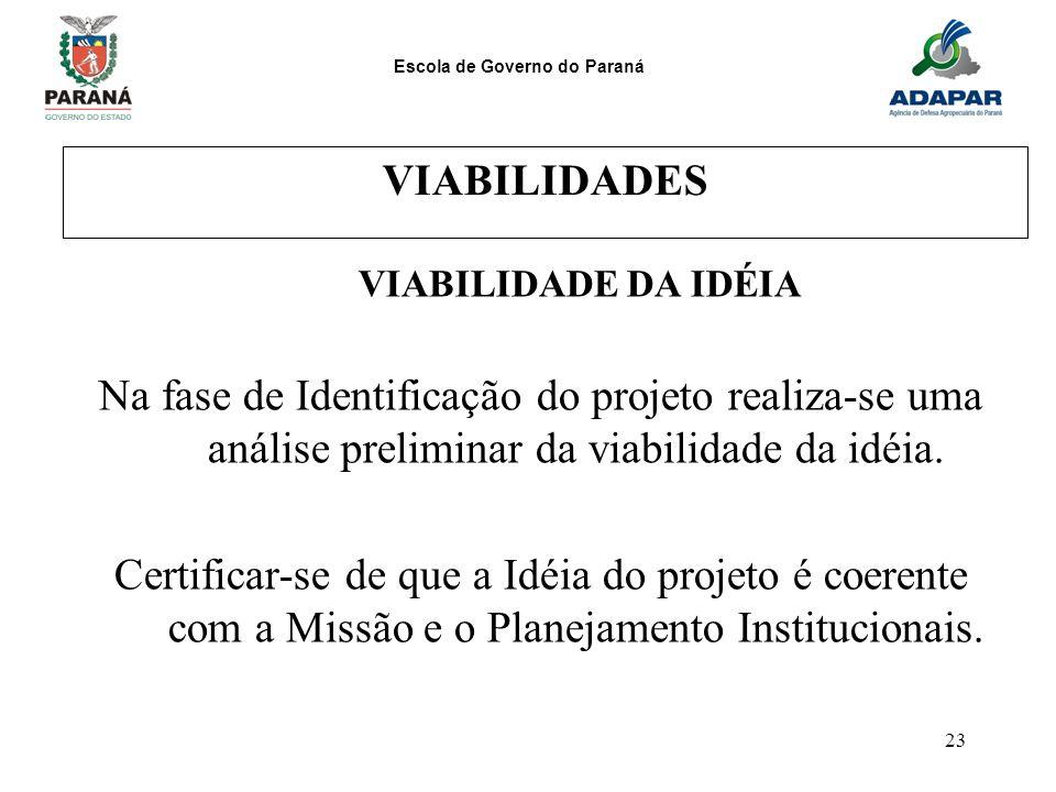 VIABILIDADES VIABILIDADE DA IDÉIA. Na fase de Identificação do projeto realiza-se uma análise preliminar da viabilidade da idéia.