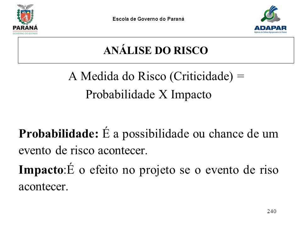 A Medida do Risco (Criticidade) = Probabilidade X Impacto