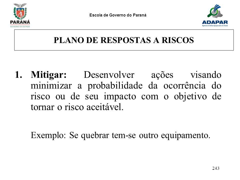 PLANO DE RESPOSTAS A RISCOS