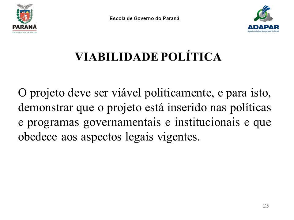 VIABILIDADE POLÍTICA