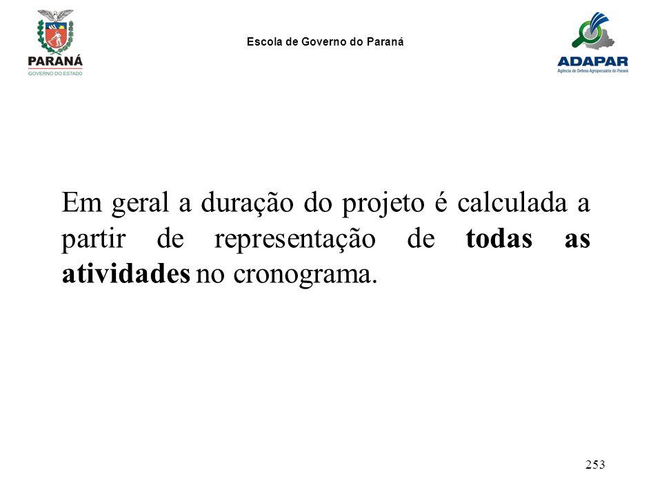 Em geral a duração do projeto é calculada a partir de representação de todas as atividades no cronograma.