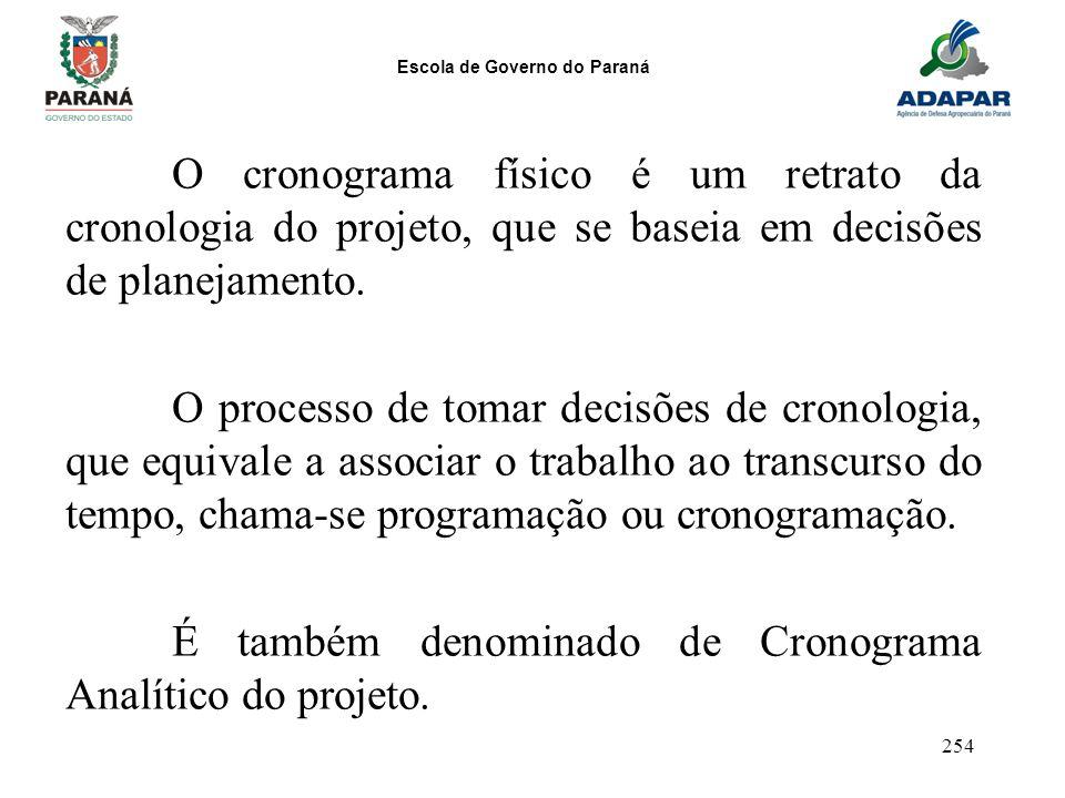 O cronograma físico é um retrato da cronologia do projeto, que se baseia em decisões de planejamento.