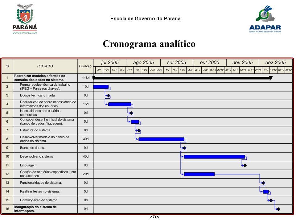 Cronograma analítico 259