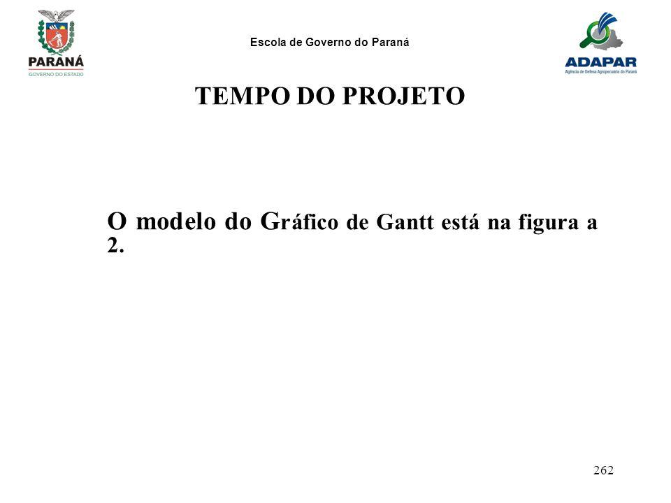 TEMPO DO PROJETO O modelo do Gráfico de Gantt está na figura a 2.