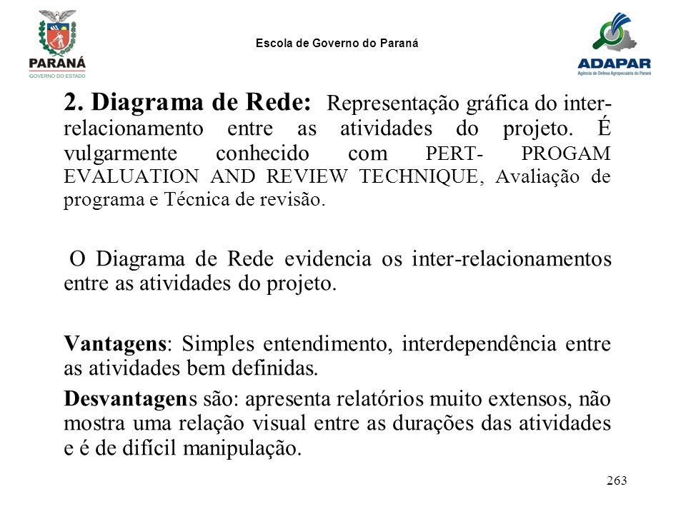 2. Diagrama de Rede: Representação gráfica do inter-relacionamento entre as atividades do projeto. É vulgarmente conhecido com PERT- PROGAM EVALUATION AND REVIEW TECHNIQUE, Avaliação de programa e Técnica de revisão.