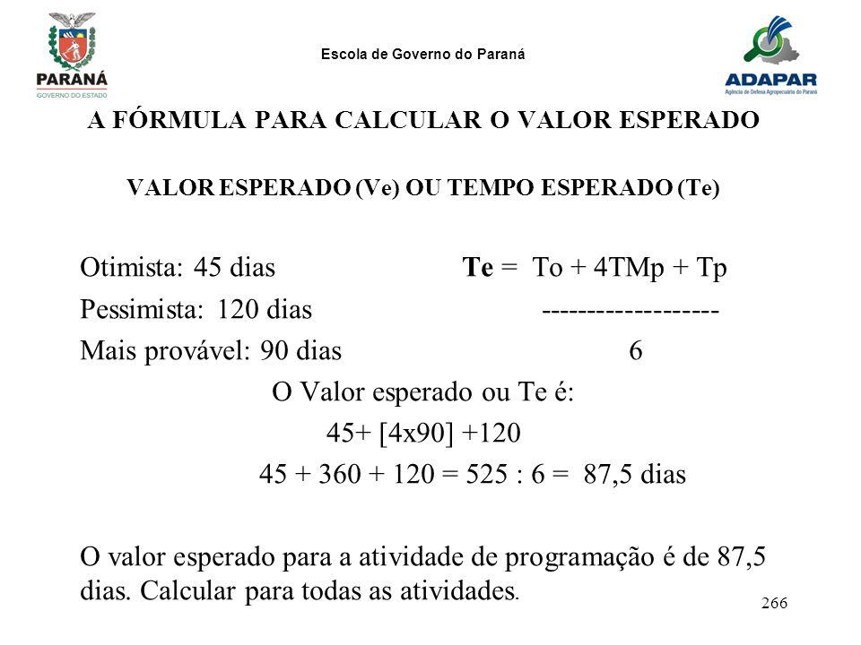 Otimista: 45 dias Te = To + 4TMp + Tp