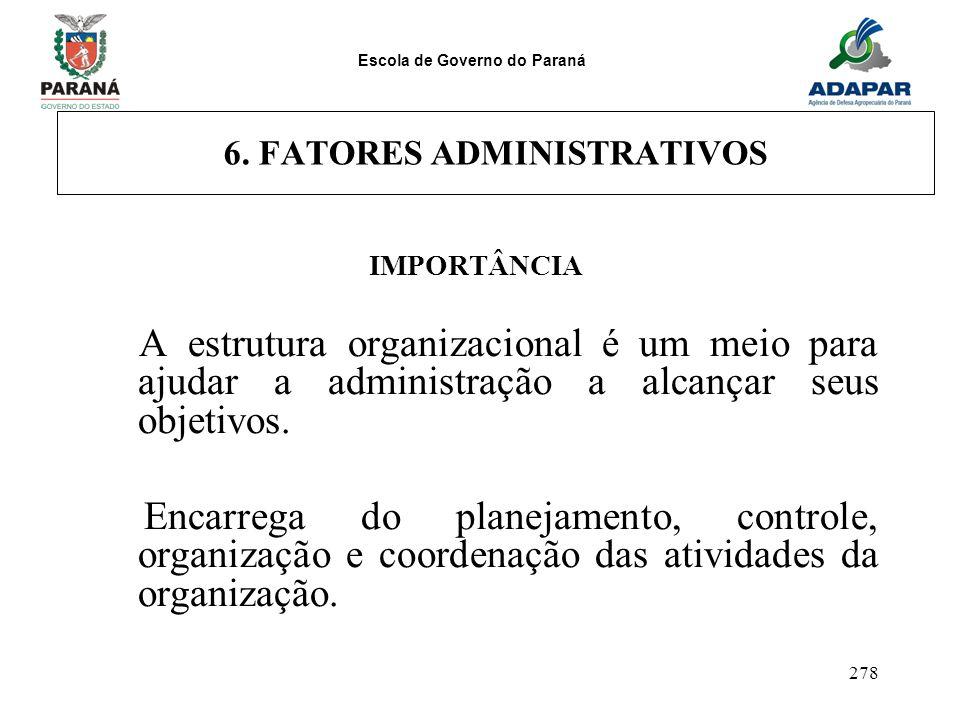 6. FATORES ADMINISTRATIVOS