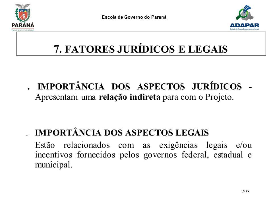 7. FATORES JURÍDICOS E LEGAIS