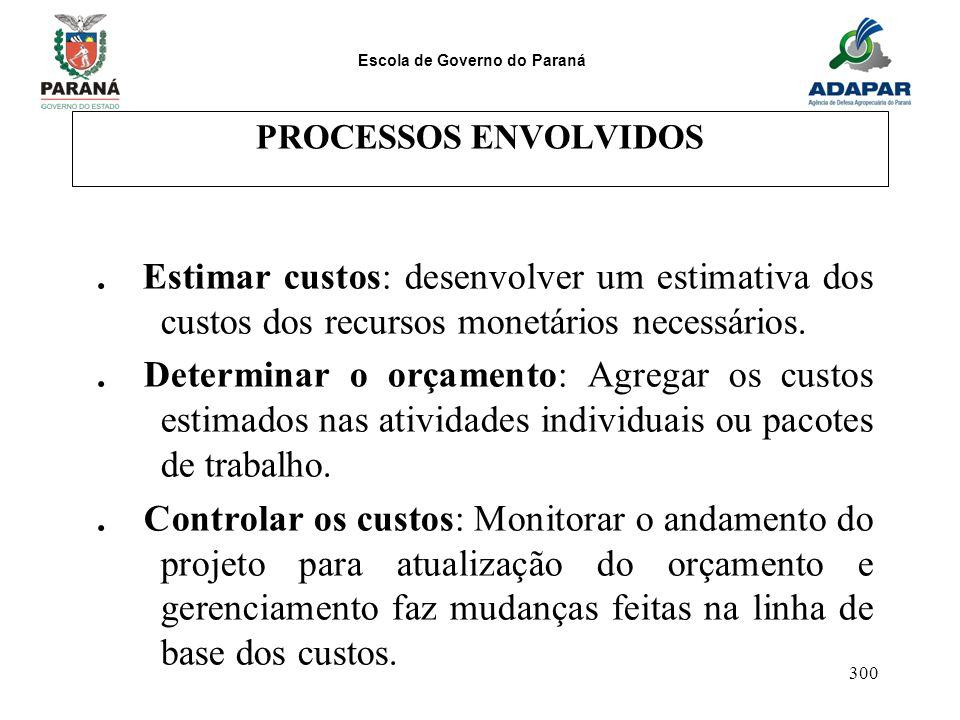 PROCESSOS ENVOLVIDOS . Estimar custos: desenvolver um estimativa dos custos dos recursos monetários necessários.