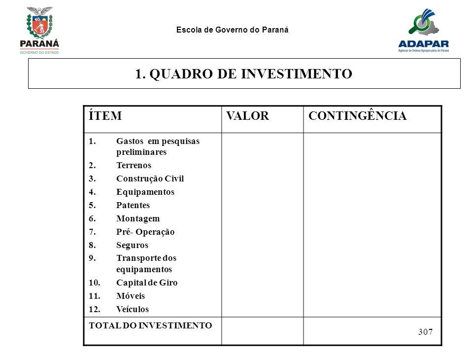 1. QUADRO DE INVESTIMENTO