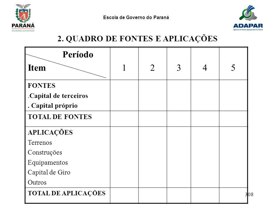 2. QUADRO DE FONTES E APLICAÇÕES
