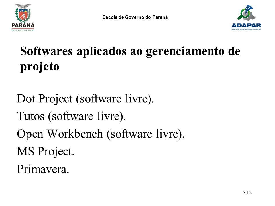 Softwares aplicados ao gerenciamento de