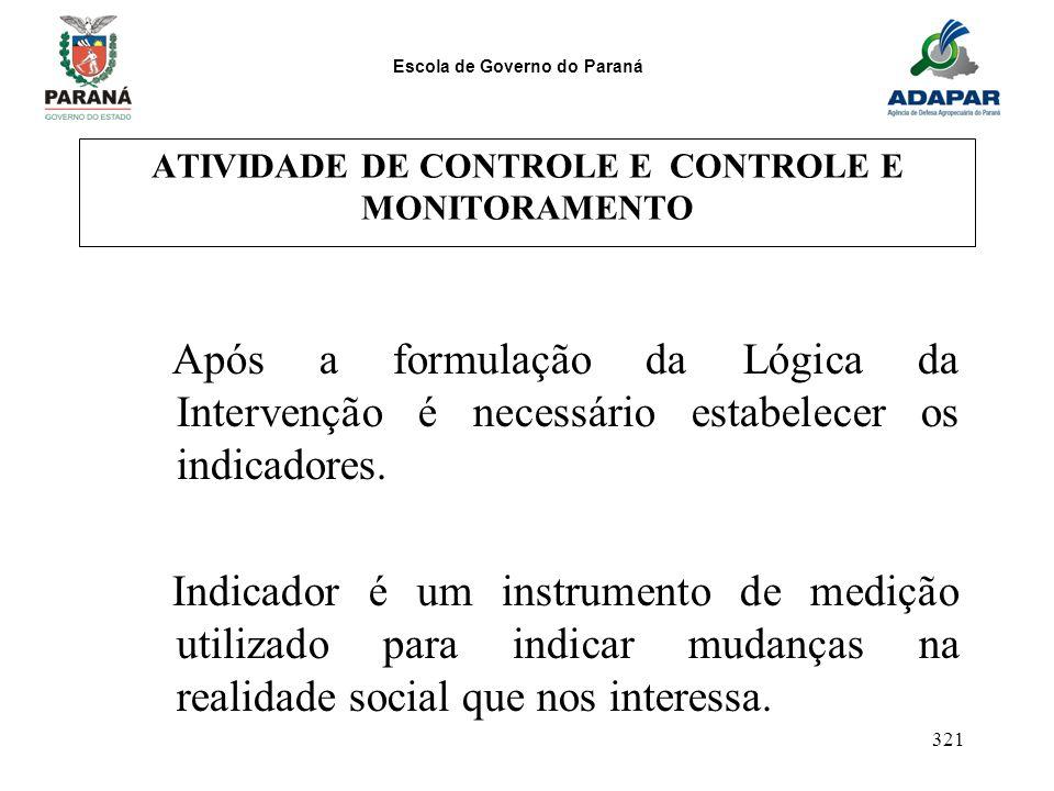 ATIVIDADE DE CONTROLE E CONTROLE E MONITORAMENTO