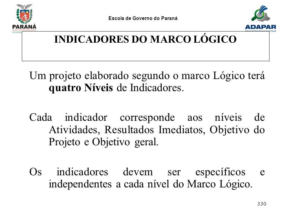INDICADORES DO MARCO LÓGICO