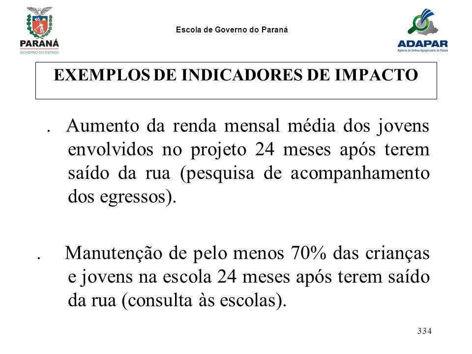 EXEMPLOS DE INDICADORES DE IMPACTO