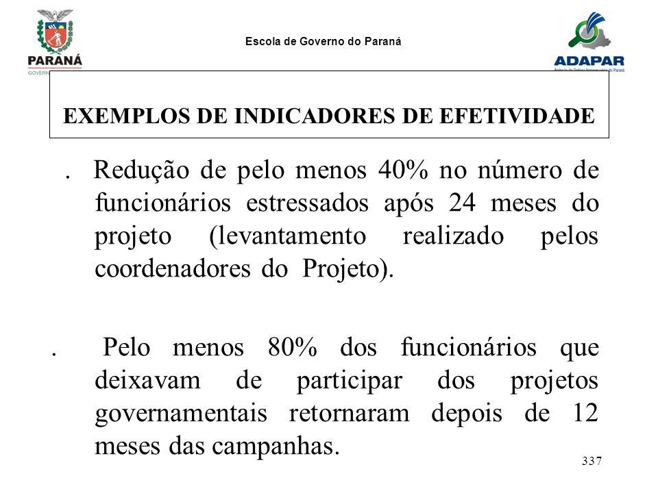 EXEMPLOS DE INDICADORES DE EFETIVIDADE