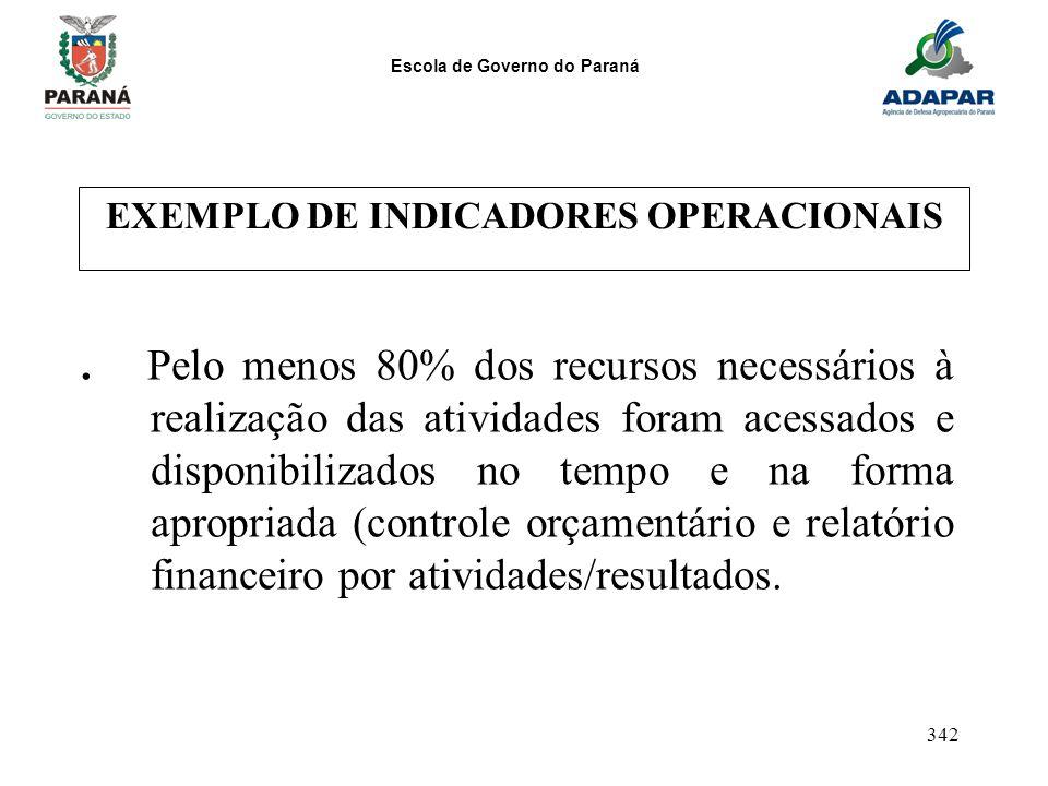 EXEMPLO DE INDICADORES OPERACIONAIS