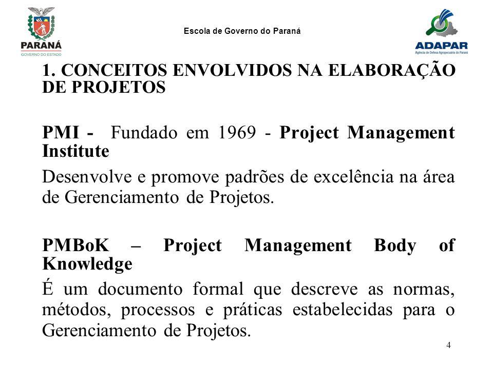 PMI - Fundado em 1969 - Project Management Institute
