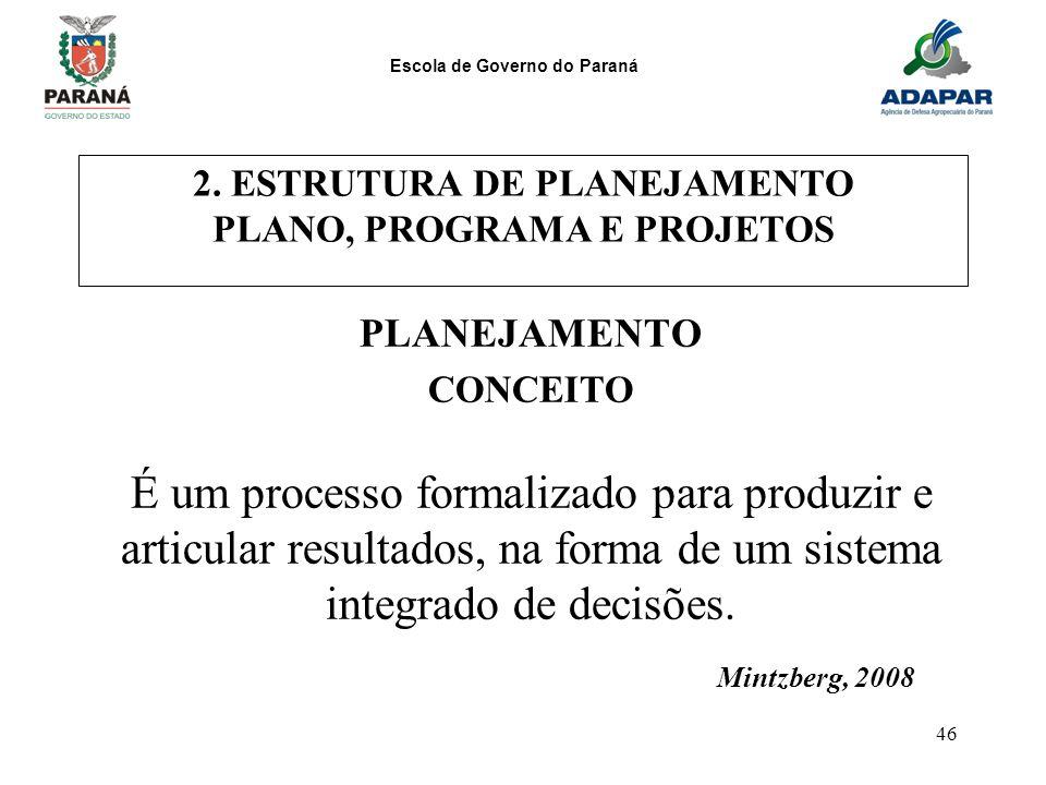 2. ESTRUTURA DE PLANEJAMENTO PLANO, PROGRAMA E PROJETOS