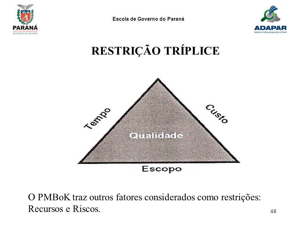RESTRIÇÃO TRÍPLICE O PMBoK traz outros fatores considerados como restrições: Recursos e Riscos.
