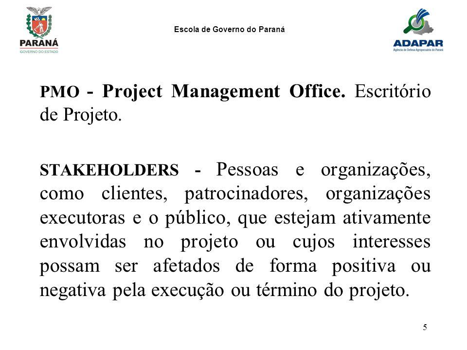 PMO - Project Management Office. Escritório de Projeto.