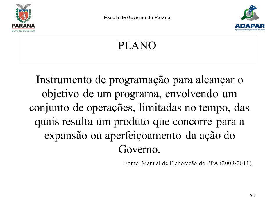 Fonte: Manual de Elaboração do PPA (2008-2011).