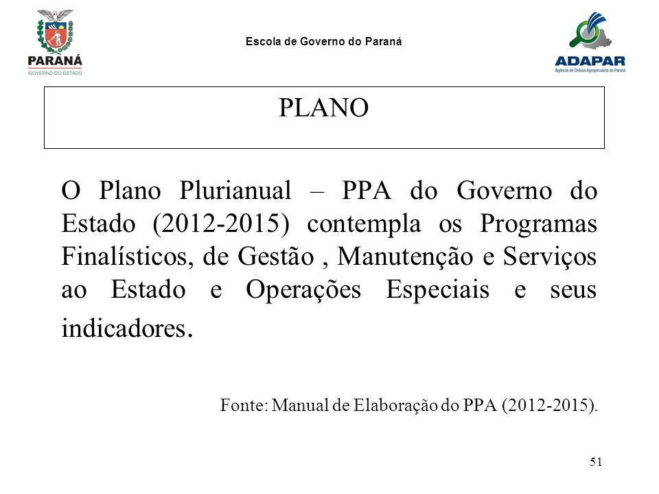 Fonte: Manual de Elaboração do PPA (2012-2015).