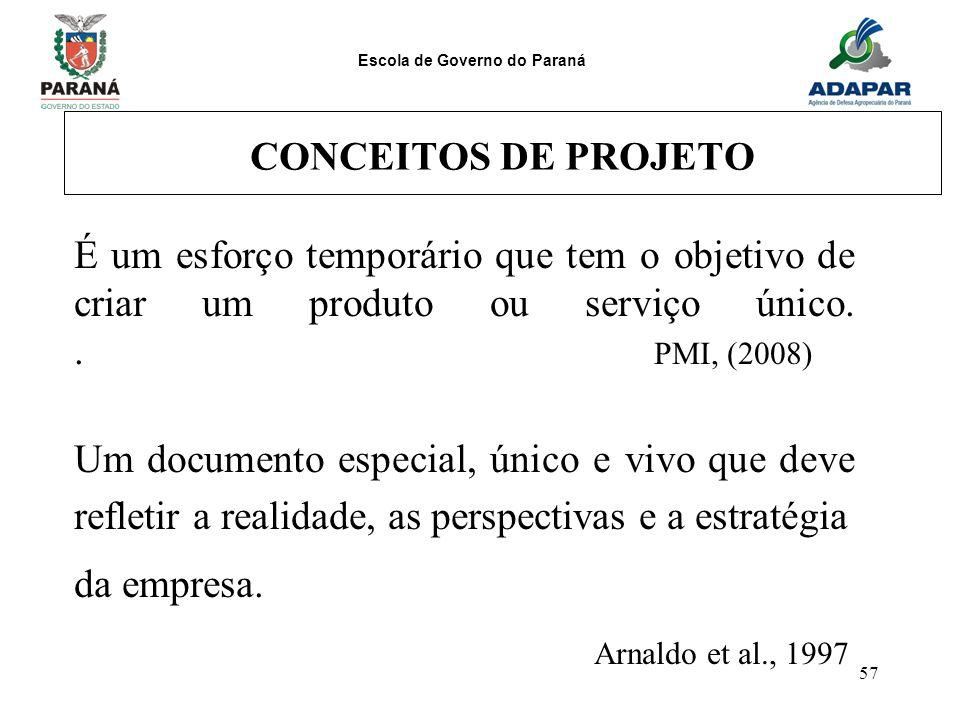 CONCEITOS DE PROJETO