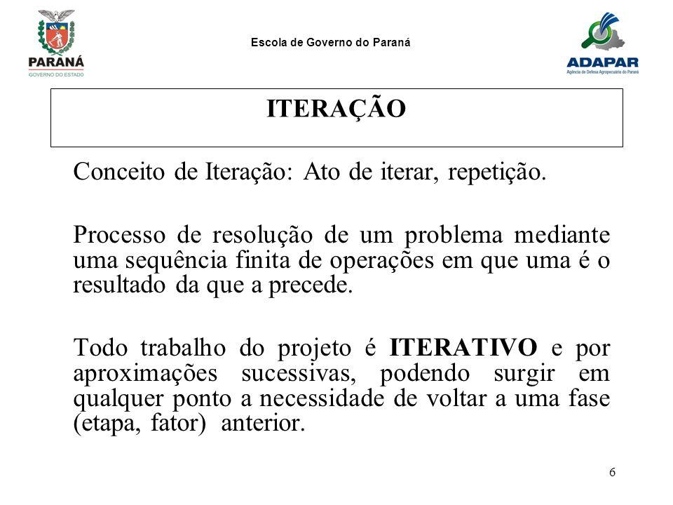 ITERAÇÃO Conceito de Iteração: Ato de iterar, repetição.