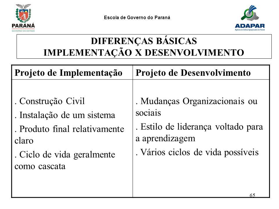 DIFERENÇAS BÁSICAS IMPLEMENTAÇÃO X DESENVOLVIMENTO