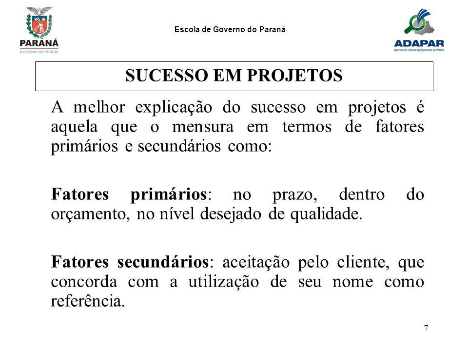 SUCESSO EM PROJETOS A melhor explicação do sucesso em projetos é aquela que o mensura em termos de fatores primários e secundários como: