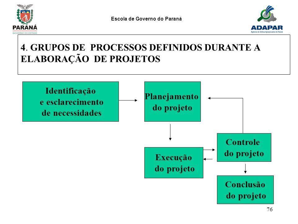 4. GRUPOS DE PROCESSOS DEFINIDOS DURANTE A ELABORAÇÃO DE PROJETOS