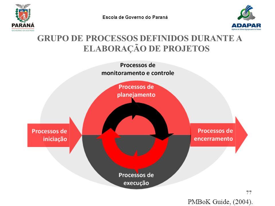GRUPO DE PROCESSOS DEFINIDOS DURANTE A ELABORAÇÃO DE PROJETOS