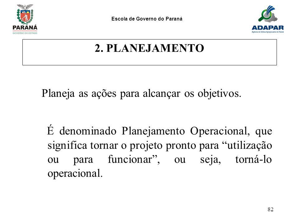 2. PLANEJAMENTO Planeja as ações para alcançar os objetivos.