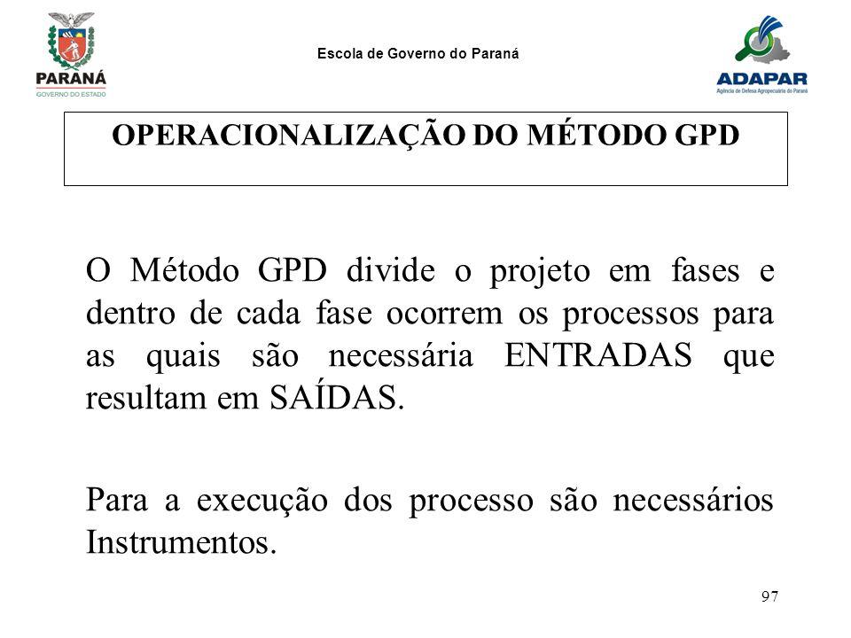 OPERACIONALIZAÇÃO DO MÉTODO GPD