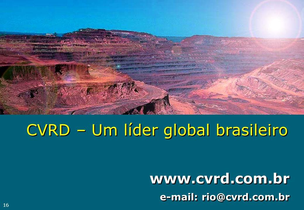 CVRD – Um líder global brasileiro