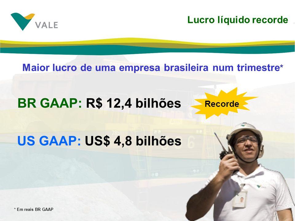 Maior lucro de uma empresa brasileira num trimestre*