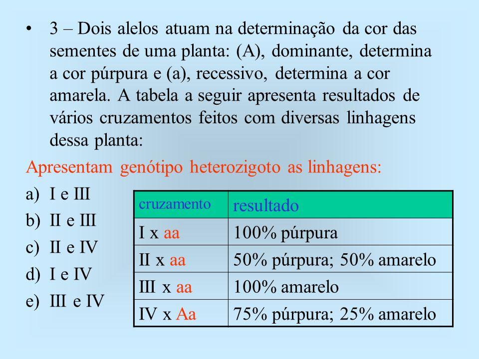 Apresentam genótipo heterozigoto as linhagens: I e III II e III