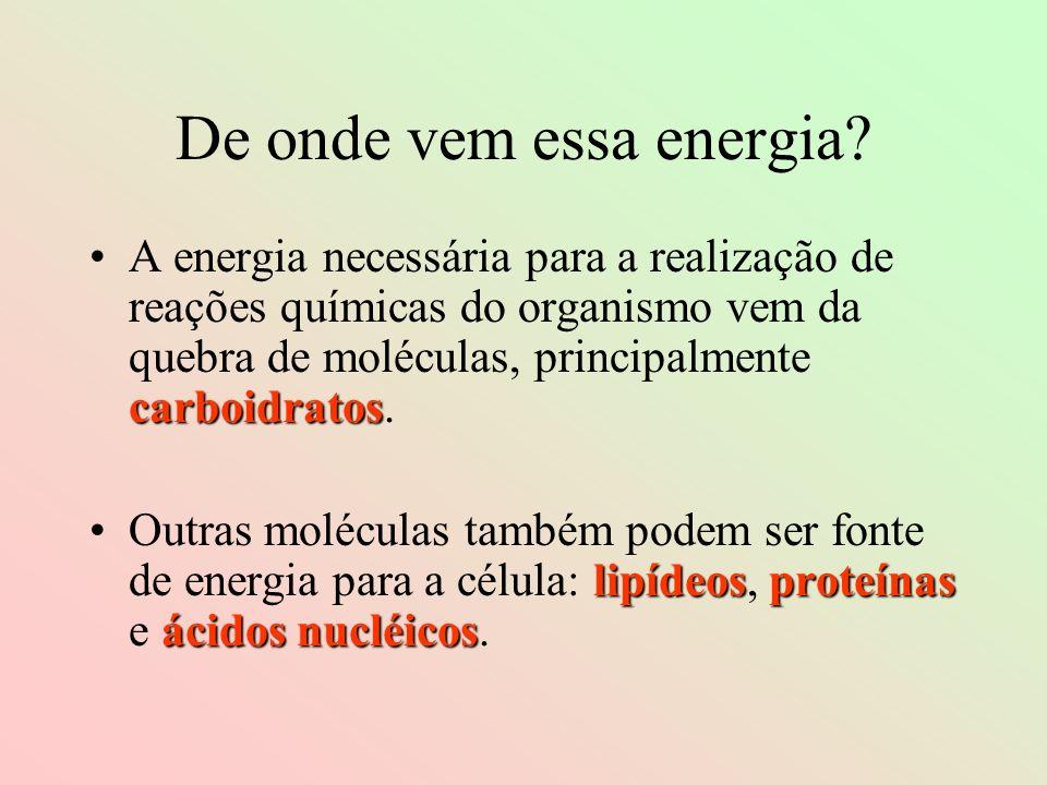 De onde vem essa energia