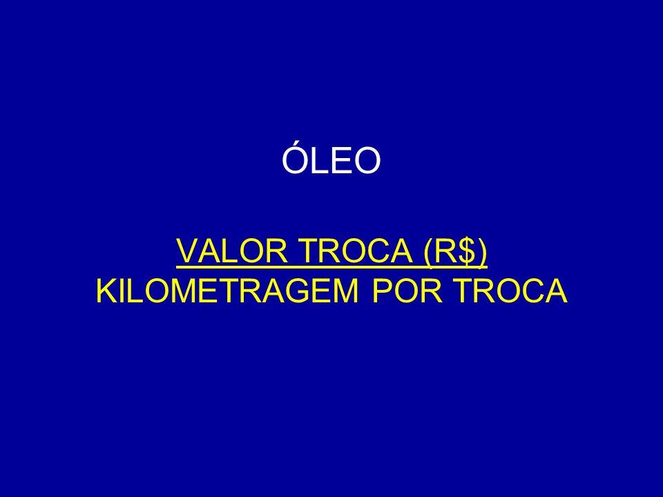 ÓLEO VALOR TROCA (R$) KILOMETRAGEM POR TROCA
