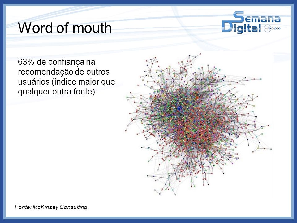 Word of mouth 63% de confiança na recomendação de outros